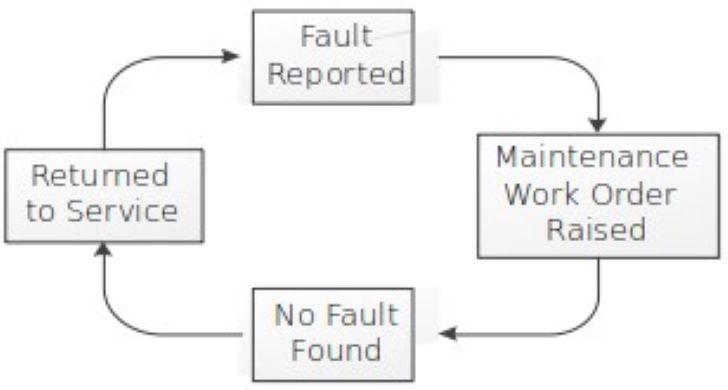 NFF figure 1